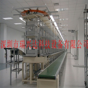Ring LCD TV production line